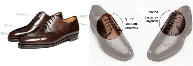 7da43ce79 أما بالنسبة إلى لون هذا النموذج ، فينبغي اختياره ، بناءً على ما هو مخطط  لارتداء التباهي. إذا كانت هؤلاء النساء سيضعن هذه الأحذية حصريًا في المكتب ،  فيجب عدم ...