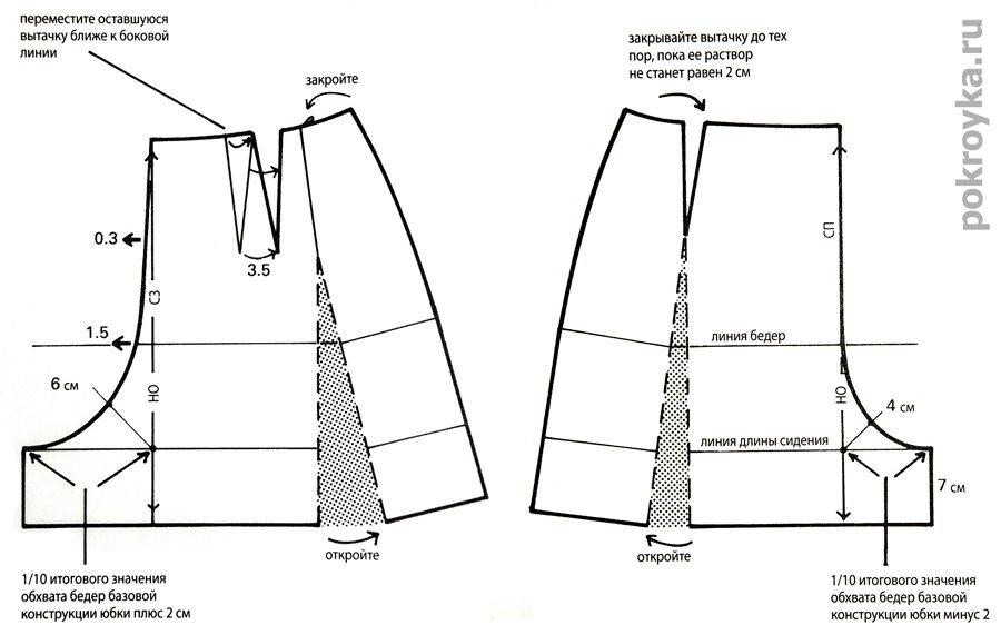 Pantalones cortos para hombres en una banda elástica con su propio ...