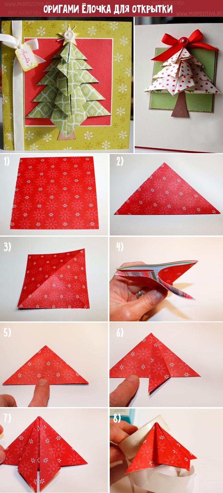 Рисунки и схемы вязания от горловины